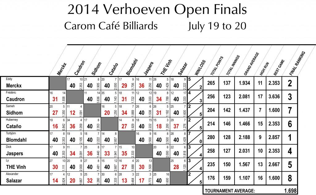 2014_NY Finals