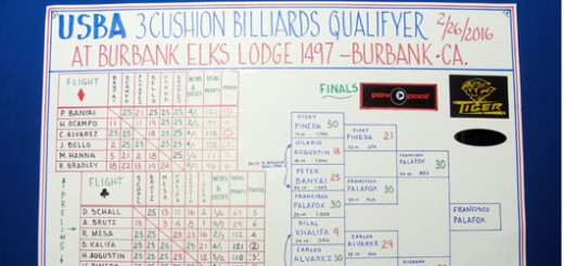 Burbanks-Elk's-Qualifier-fi