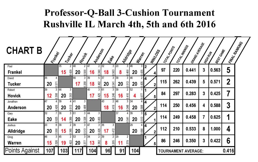 USBA Score Sheets6_Page_2