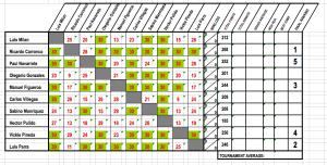 chris-billiards-chart